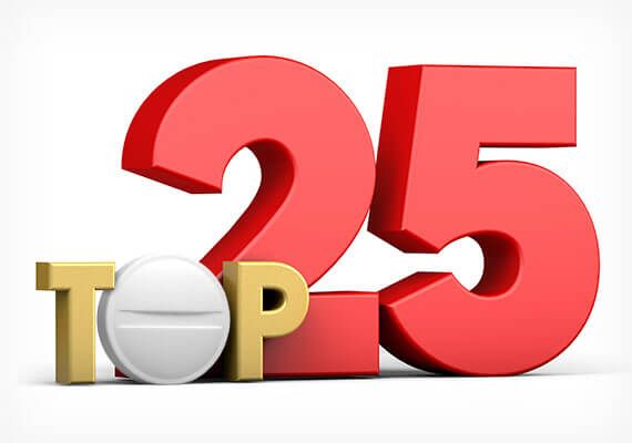 Top 25 Moments in the History of Pharmacy Benefits Management